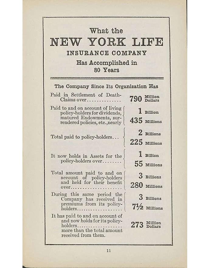 1923 nylannualreport