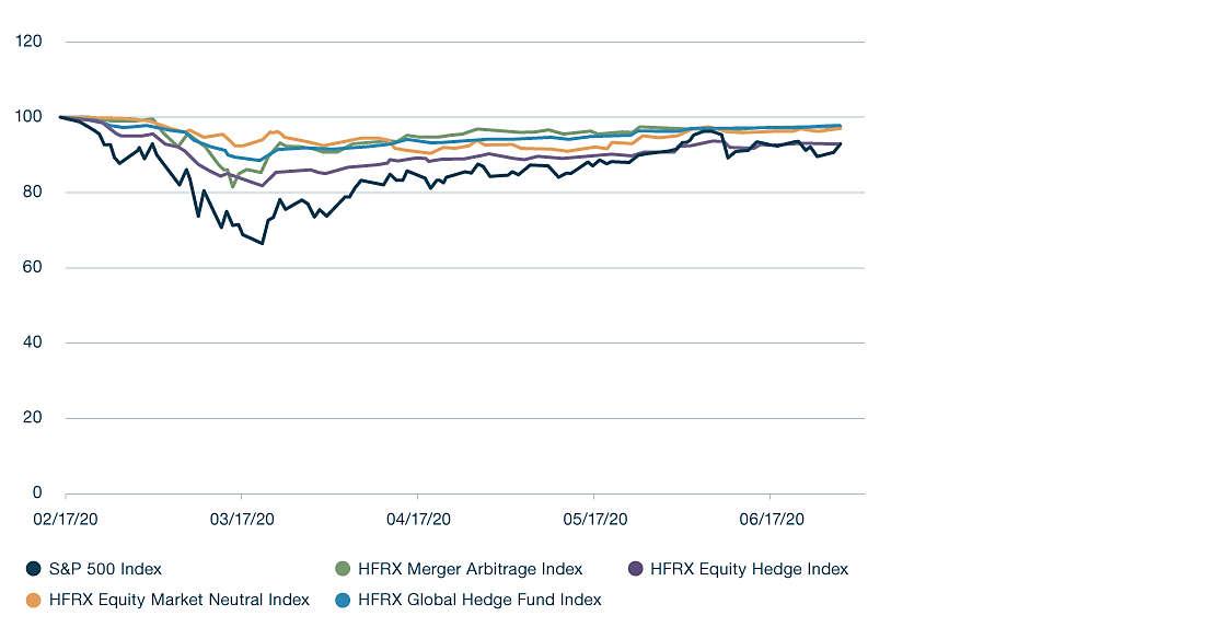 iq-midyear-update-chart-2.png